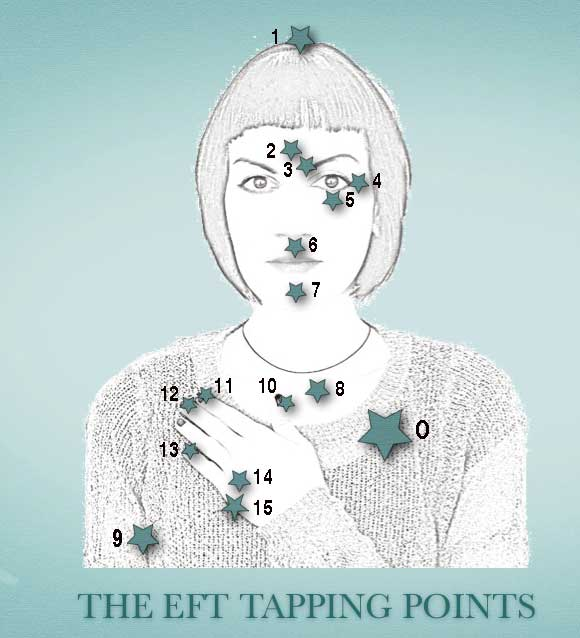 EFTTappingPoints-book